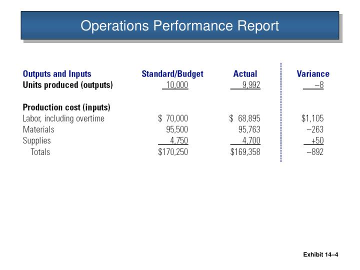 Operations Performance Report