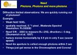 need photons photons and more photons