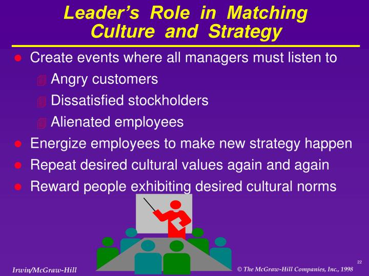 Leader's  Role  in  Matching