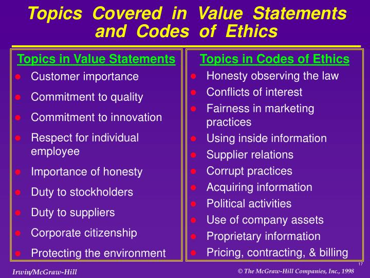 Topics in Value Statements