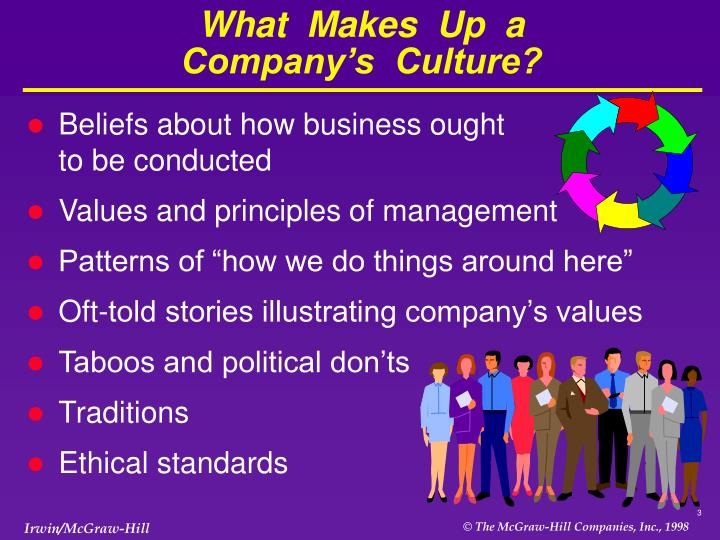 What makes up a company s culture
