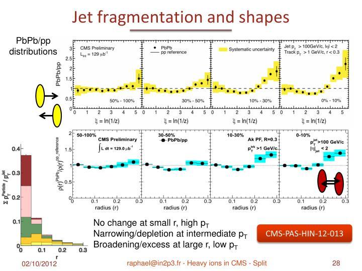 Jet fragmentation and shapes