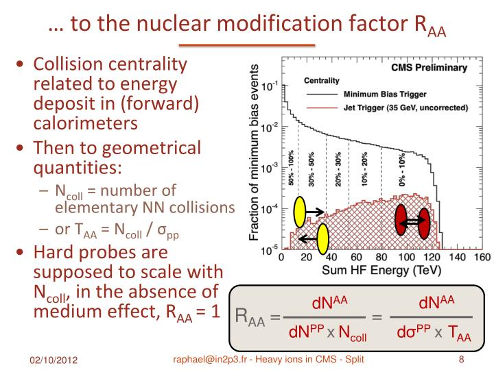 … to the nuclear modification factor R