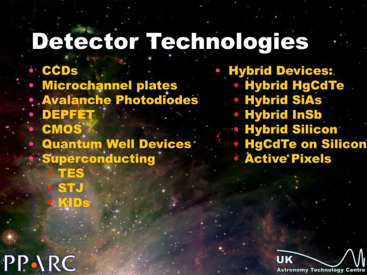 Detector Technologies