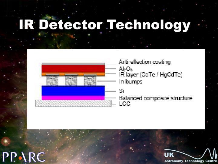 IR Detector Technology