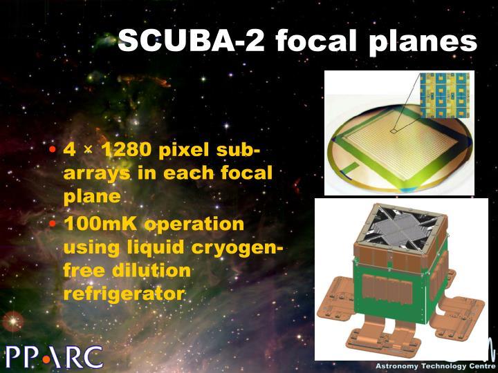 SCUBA-2 focal planes