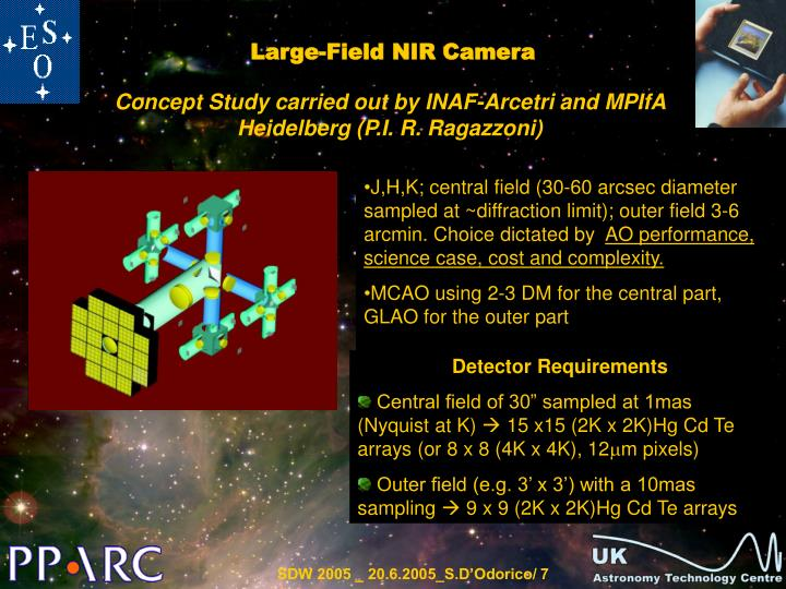 Large-Field NIR Camera