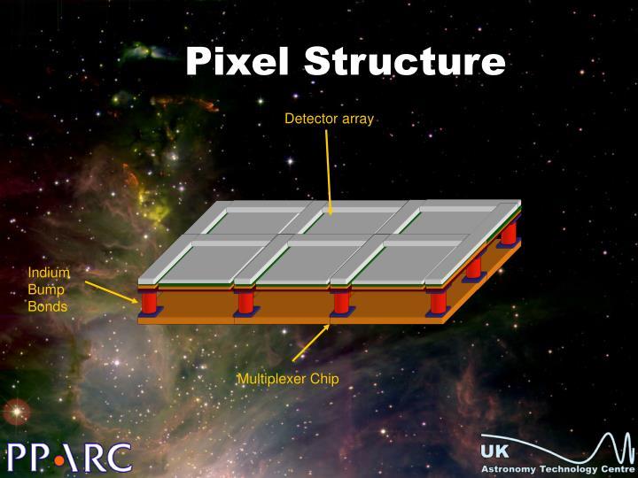 Pixel Structure