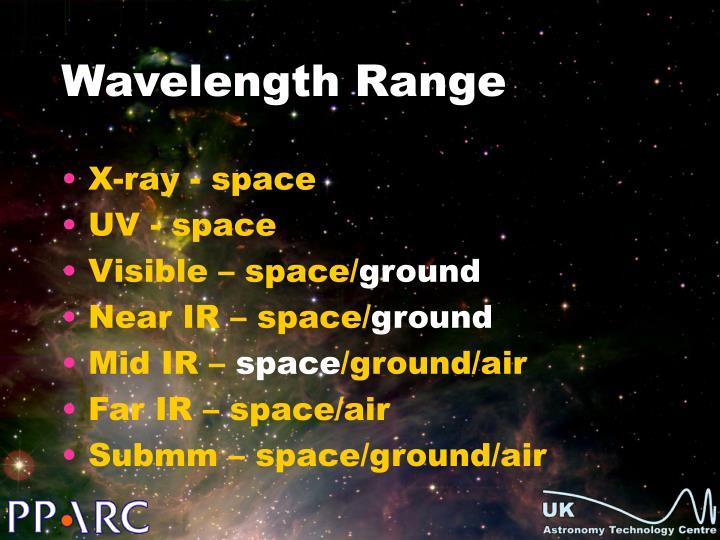 Wavelength Range
