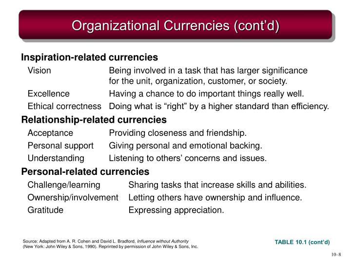 Organizational Currencies (cont'd)