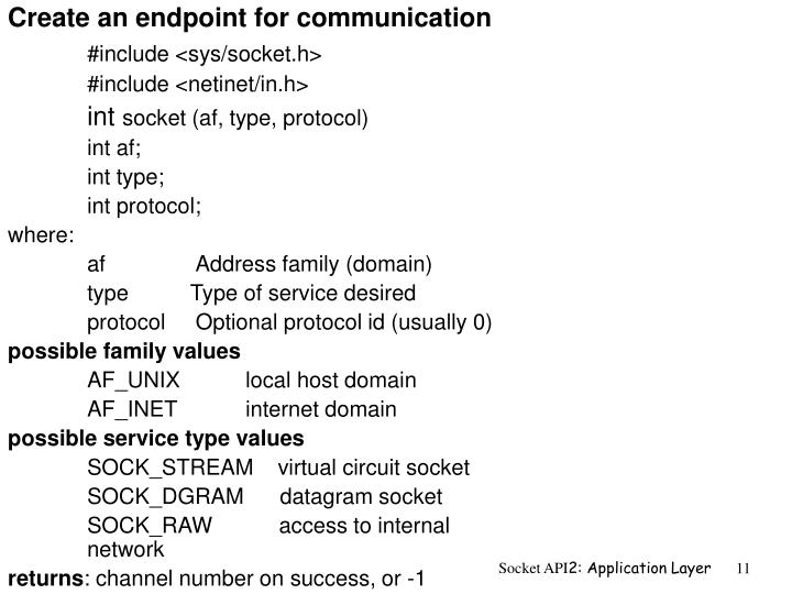 Create an endpoint for communication