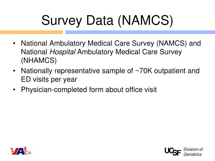 Survey Data (NAMCS)