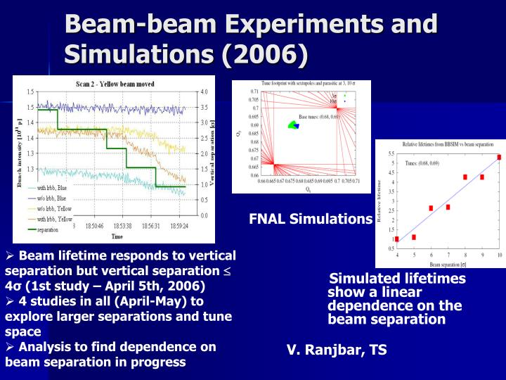 Beam-beam Experiments and Simulations (2006)