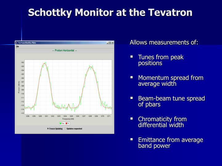 Schottky Monitor at the Tevatron