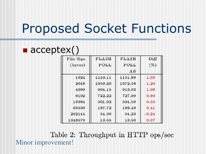 Proposed Socket Functions