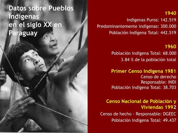 Datos sobre Pueblos Indígenas