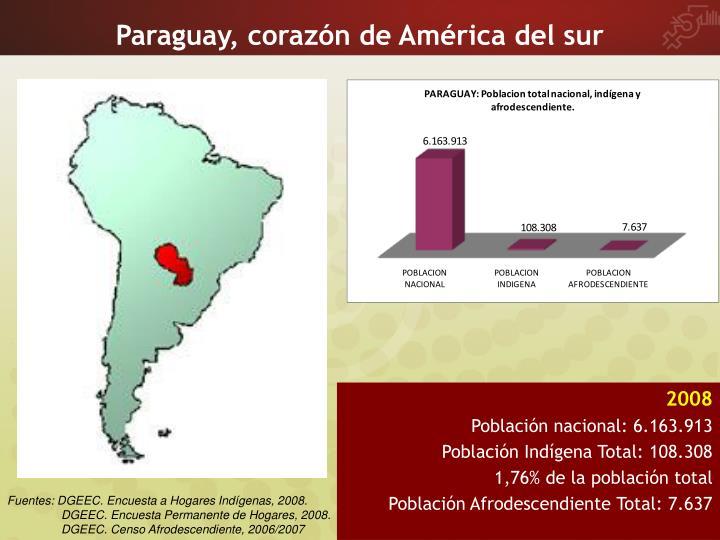 Paraguay coraz n de am rica del sur
