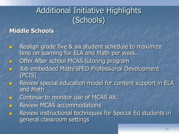 Additional Initiative Highlights