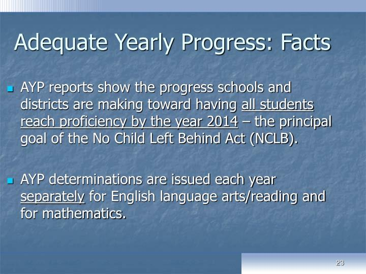 Adequate Yearly Progress: Facts