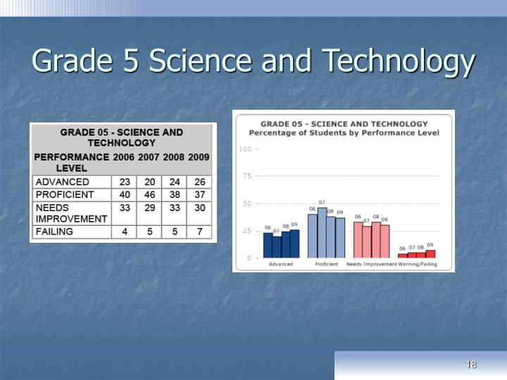 Grade 5 Science and Technology