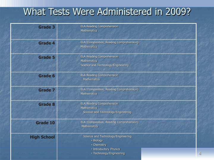 What Tests Were Administered in 2009?