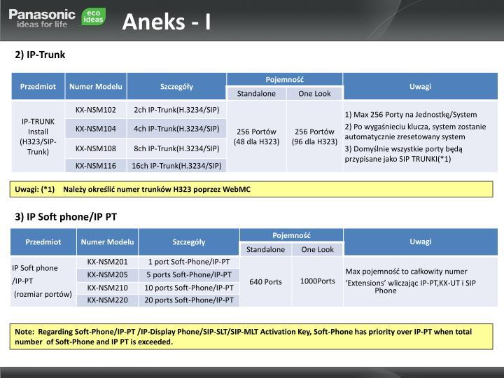 Aneks