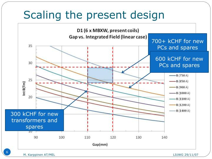Scaling the present design