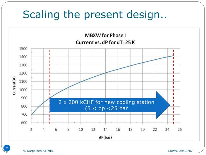Scaling the present design..
