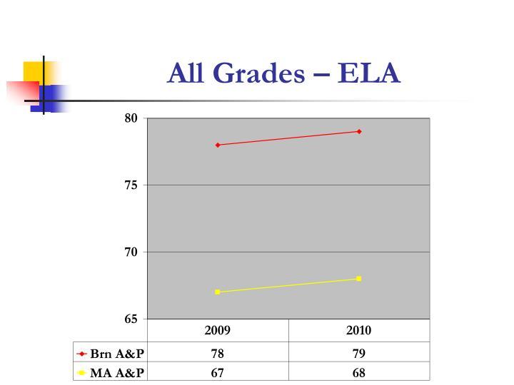 All Grades – ELA