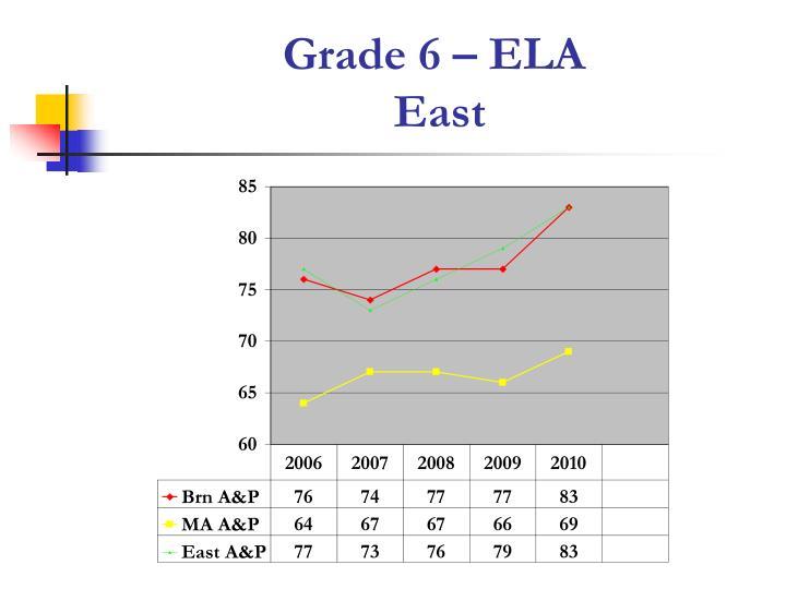 Grade 6 – ELA