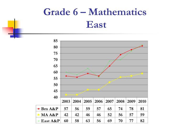 Grade 6 – Mathematics