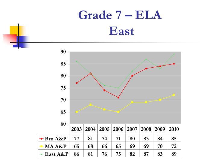 Grade 7 – ELA