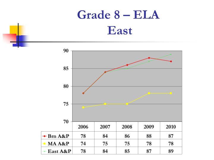 Grade 8 – ELA