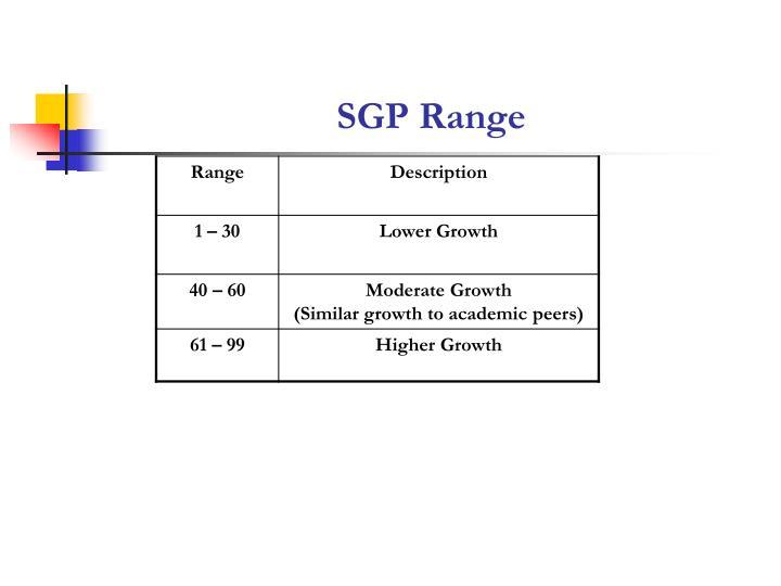 SGP Range