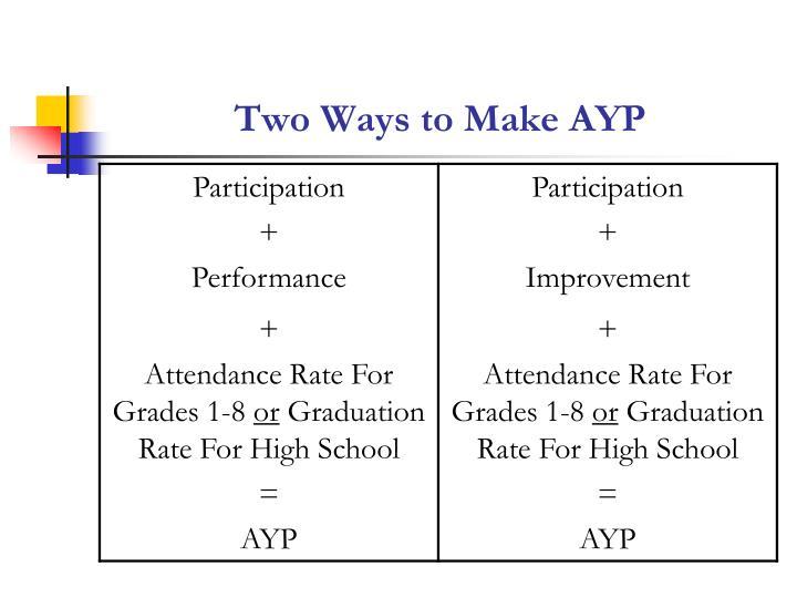 Two Ways to Make AYP