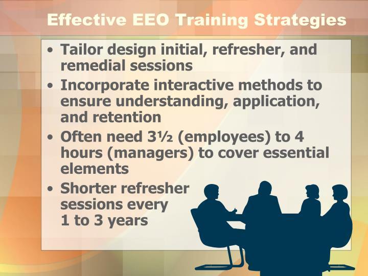 Effective EEO Training Strategies
