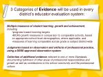 3 categories of evidence will be used in every district s educator evaluation system