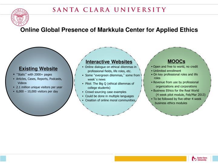 Online Global Presence of Markkula Center for Applied Ethics