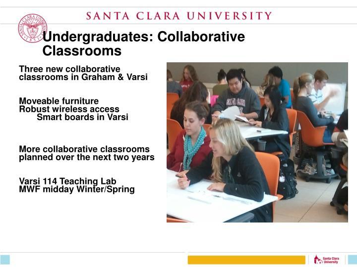 Undergraduates: Collaborative Classrooms