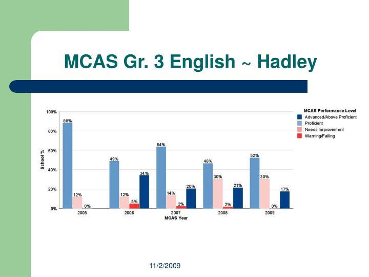 Mcas gr 3 english hadley