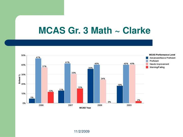 MCAS Gr. 3 Math ~ Clarke