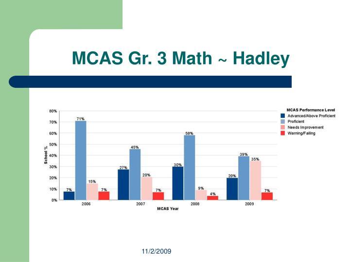 MCAS Gr. 3 Math ~ Hadley