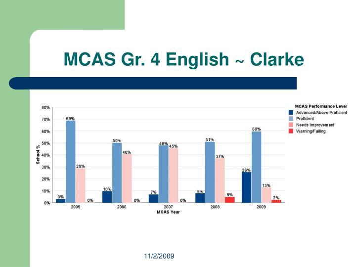 MCAS Gr. 4 English ~ Clarke