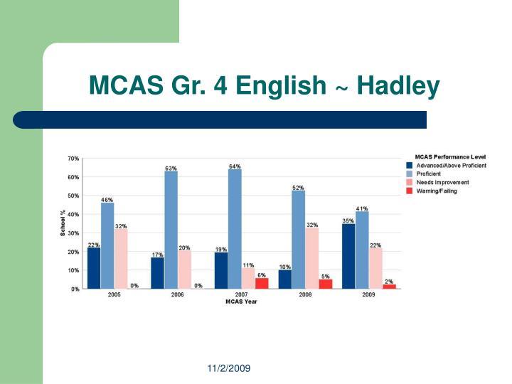 MCAS Gr. 4 English ~ Hadley