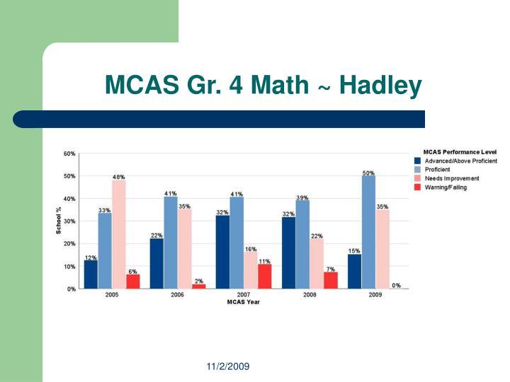 MCAS Gr. 4 Math ~ Hadley