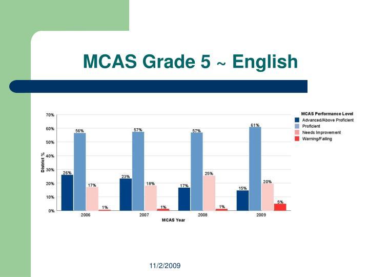MCAS Grade 5 ~ English