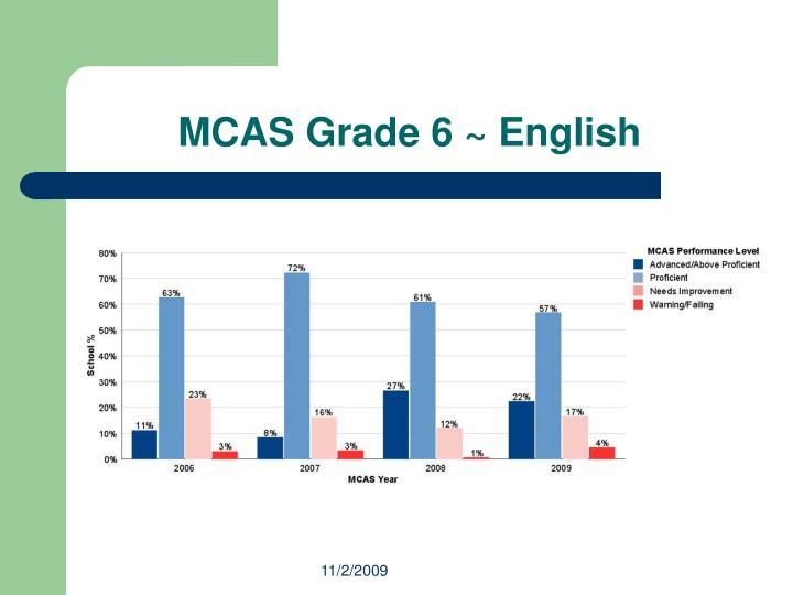 MCAS Grade 6 ~ English