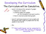 developing the curriculum
