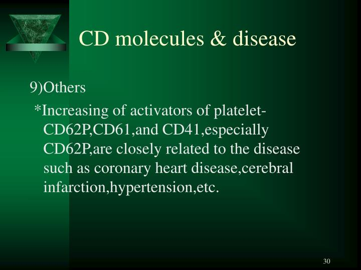 CD molecules & disease