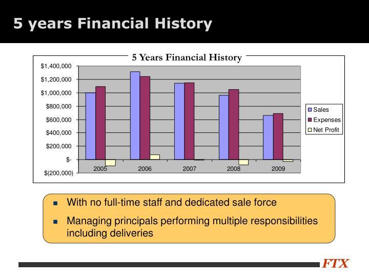 5 years financial history